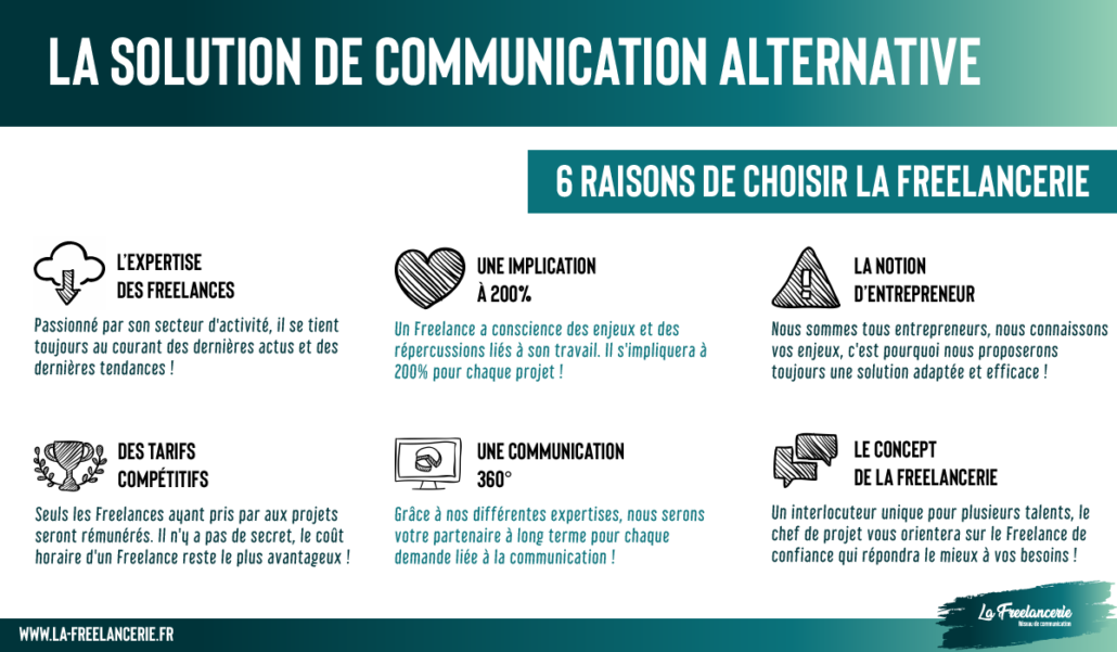 6 raisons de choisir la Freelancerie | Une solution de communication alternative aux agences de communication